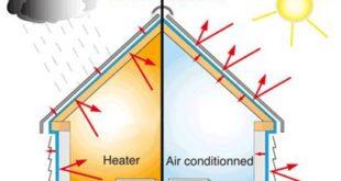 العزل الحراري للمباني القائمة